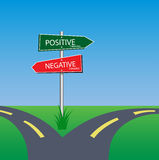 Positive and negative concept Stock Photography