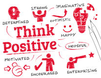 Positive thinking concept Stock Image