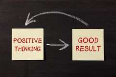 Positive Thinking and Good Result. Sticky notes pasted on a blackboard background with chalk arrows Stock Images