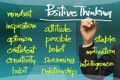 Positive thinking. Hand writing Positive thinking concept on screen Stock Photo