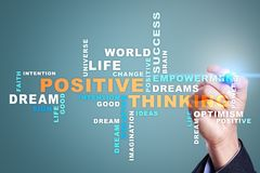 Positive thinking Life change. Business concept. Words cloud. stock photos