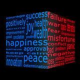 Positive und negative Entgegengesetzte Stockbild