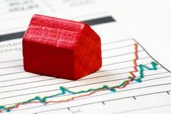 Positiver Wohnungsmarkt Stockbild