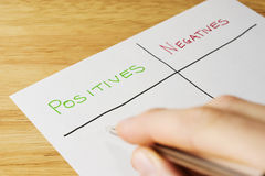 Positives and Negatives Stock Images