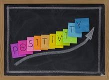 Positivity concept on blackboard royalty free stock photos