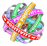 Positivity Endless Good Attitude Outlook Mood Mindset Cycle. Positivity word in ribbons in a sphere to illustrate endless cycle of having a good mood, attitude Royalty Free Stock Image