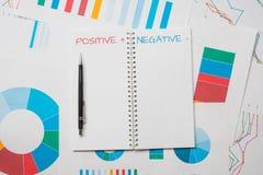 Positivt negativt begrepp Arkivbild