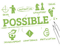 Possible. Chart with keywords and icons Royalty Free Stock Photo