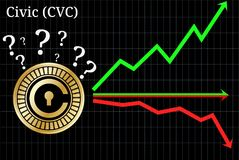 Possible graphs of forecast Civic CVC - up, down or horizontally. Civic CVC chart Royalty Free Stock Photography