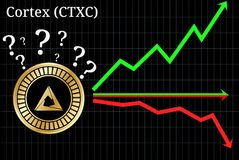 Possible graphs of forecast Cortex CTXC - up, down or horizontally. Cortex CTXC chart royalty free illustration