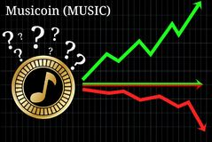 Possible graphs of forecast Musicoin MUSIC - up, down or horizontally. Musicoin MUSIC chart Royalty Free Stock Image
