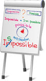 Possible vs Impossible on the flipchart Royalty Free Stock Photography