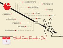 Post Card World Press Freedom Day. Calendar holiday of May - Post Card World Press Freedom Day Royalty Free Stock Image