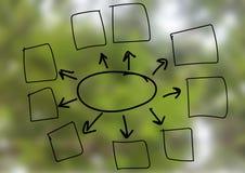 Post-Itsinnesdiagramm - Anmerkung über unscharfen grünen Naturhintergrund Lizenzfreies Stockfoto