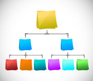 Post memo color diagram illustration design Royalty Free Stock Photos