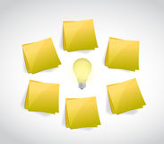 Post memos and light bulb. illustration design Royalty Free Stock Photography