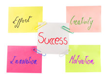 Post it with motivational words. Concept for work Royalty Free Stock Photography