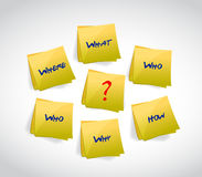 Post questions concept illustration design Stock Photo