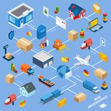 Post Service Flowchart. With mail delivery isometric symbols vector illustration Royalty Free Stock Photo