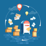 Post services international delivery and logistic Royalty Free Stock Image