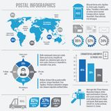 Postal service infographics Royalty Free Stock Photo
