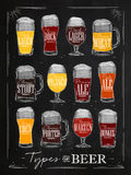 Poster beer chalk. Poster beer types with main types of beer pale lager, bock, dark lager, wheat, stout, pilsner, brown ale, pale ale, cider, porter, marzen Royalty Free Stock Image
