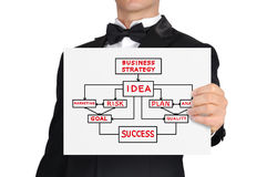 Poster with business strategy Stock Images