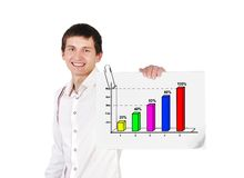 Poster with chart Stock Photography