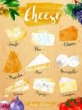 Poster cheese kraft Royalty Free Stock Photo