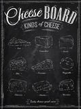 Poster cheeseboard . Chalk. Stock Photos