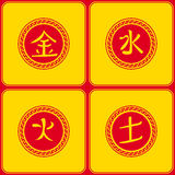The poster is a Chinese set of symbols Royalty Free Stock Photography