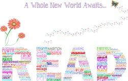 Poster da leitura Imagens de Stock