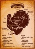 Poster with a detailed diagram of butchering turkey Stock Images