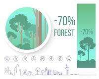 Poster Devoted Problem of Deforestation on Earth. Poster devoted to problem of deforestation on earth. Vector infographic icons concerning cutting of woods and Stock Images
