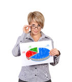 Poster with drawing pie chart. Woman holding poster with drawing pie chart profit Royalty Free Stock Image