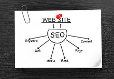 Poster with drawing seo Stock Photo