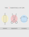 Poster: The 3 essentials of life Stock Photos