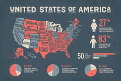 Poster map USA with infographics elements Royalty Free Stock Photos