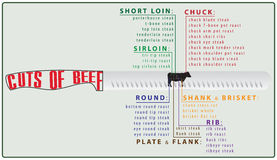 Poster Meat Cutting Knife Stock Images