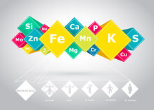 Poster of the minerals necessary for human Royalty Free Stock Photography