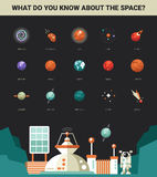 Poster with modern flat design space icons and Royalty Free Stock Image