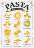 Poster pasta vintage. Poster set of pasta with different types of pasta: fusilli, spaghetti, gomiti rigati, farfalle, rigatoni, tagliatelle spinaci fettuccine Royalty Free Stock Image