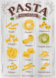 Poster pasta wood. Poster set of pasta with different types of pasta: fusilli, spaghetti, gomiti rigati, farfalle, rigatoni, tagliatelle spinaci fettuccine Royalty Free Stock Photos