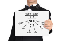 Poster with seo scheme Stock Photos
