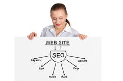 Poster with seo scheme Royalty Free Stock Photos