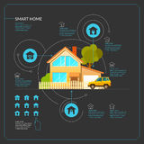Poster of smart home. Smart home. Infographics. Vector modern illustration in flat style. The concept for the organization of electronic devices for poster Royalty Free Stock Image