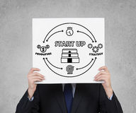 Poster with start up concept Royalty Free Stock Photo