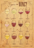 Poster wine kraft. Poster wine types with main types of wine sparkling, sauvignon blanc, pinot noir, merlot, rose, zinfandel, bordeaux, chardonnay, viognier Royalty Free Stock Photo