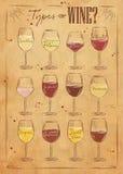 Poster wine kraft Royalty Free Stock Photo