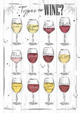 Poster wine. Poster main types of wine sparkling, sauvignon blanc, pinot noir, merlot, rose, zinfandel, bordeaux, chardonnay, viognier, cabernet, burgundy Royalty Free Stock Photo